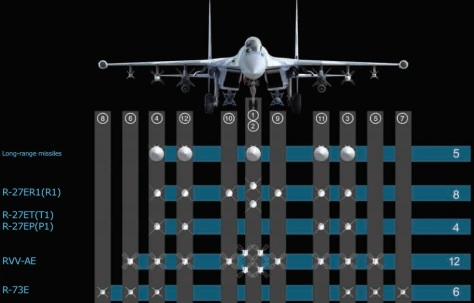 Persenjataan pesawat Su-35 (ausairpower) 1