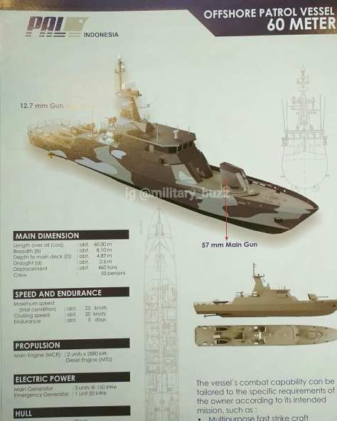 Desain OPV 60 M