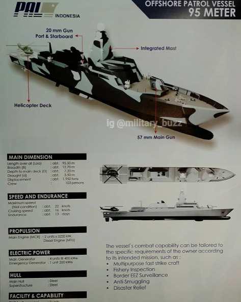 Desain OPV 95 M