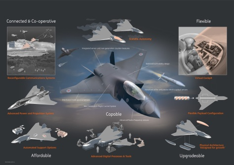 Tempest new fighter jet (UKDefenceJournal)