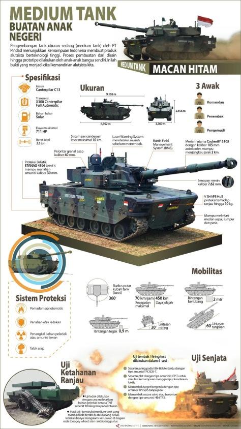 Medium Tank (Antara)