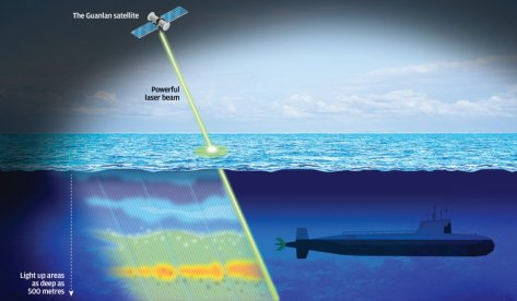 The satellite will use lidar technology and a microwave radar to identify targets. (Istimewa)