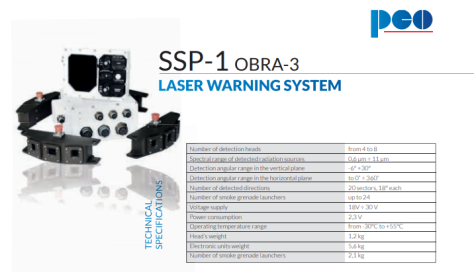 complete ssp-1 obra-3 vehicle self-protection system. (pco)