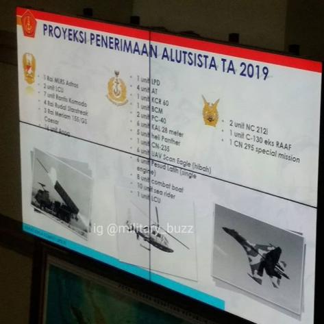 Rencana kedatangan alutsitsa 2019 (military buzz)