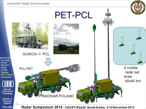 PET PCL passive location system (Radwar)