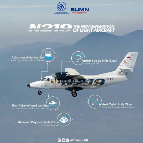 N-219 (PT DI)