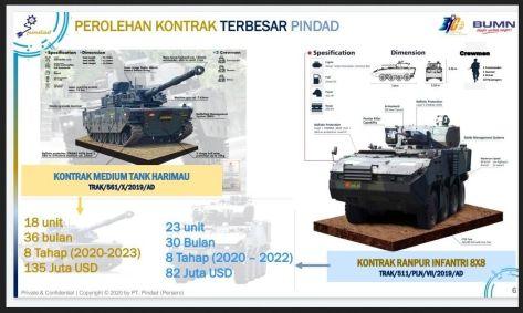 Tank Harimau dan Panser Kobra (Pindad)